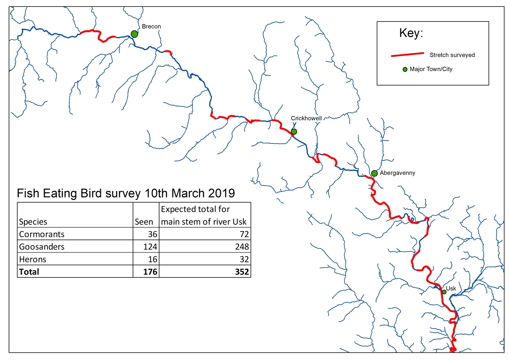The results of the river Usk FEB count on 10th March 2019